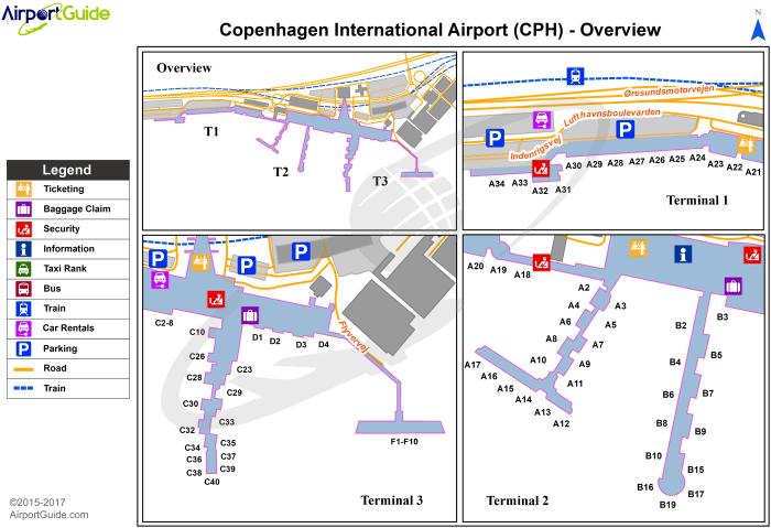 Copenhagenoverview